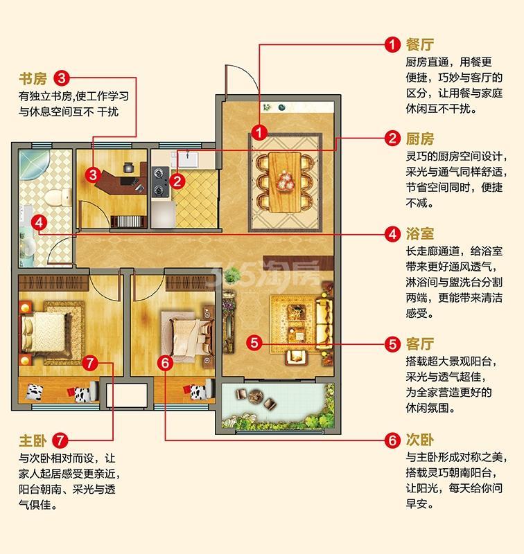 新华联梦想城1#楼B-3户型